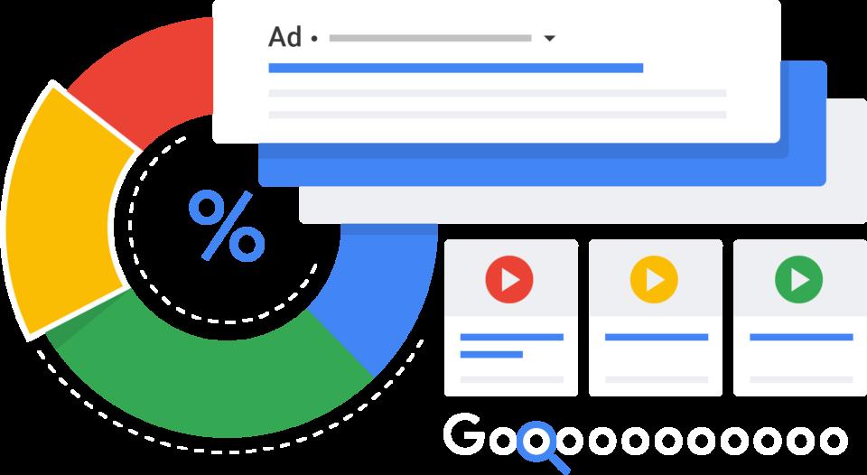 Google Bireysel Kullanıcı Davranışı Araştırması